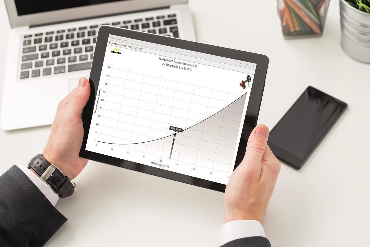 Kemper-Website: Dynamische Kennlinien erleichtern Auslegung